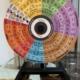 Bach Flower Remedies Wheel